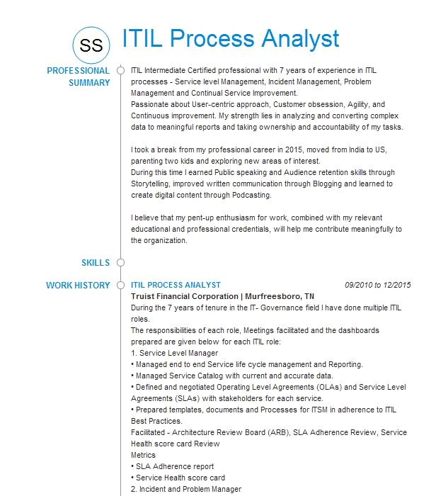 Itil Process Manager Resume Example Kforce Staffing Devon Energy