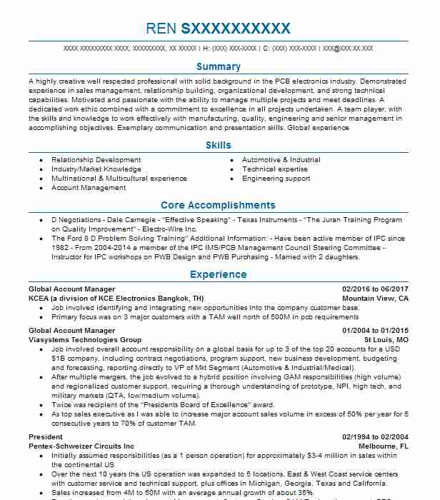 International account manager resume 2 paragraph essay outline