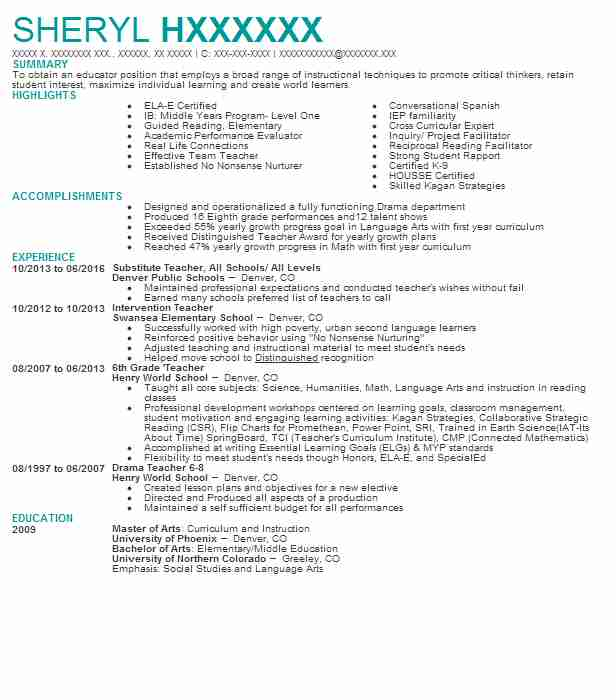 Professional Resume Writers Fort Collins