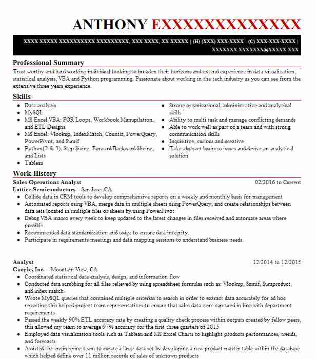 Sales Operations Analyst Resume Sample