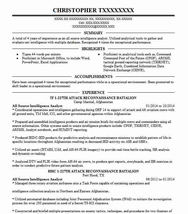 all source intelligence analyst resume sample