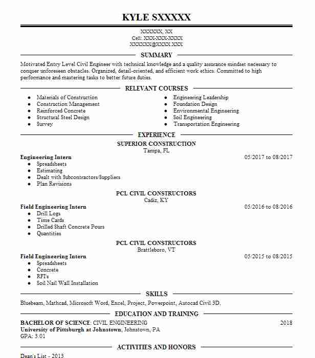 Graduate Research Assistant Resume Example (University ...