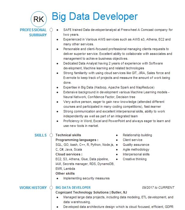 Big Data Tester Resume Example CIBER INC